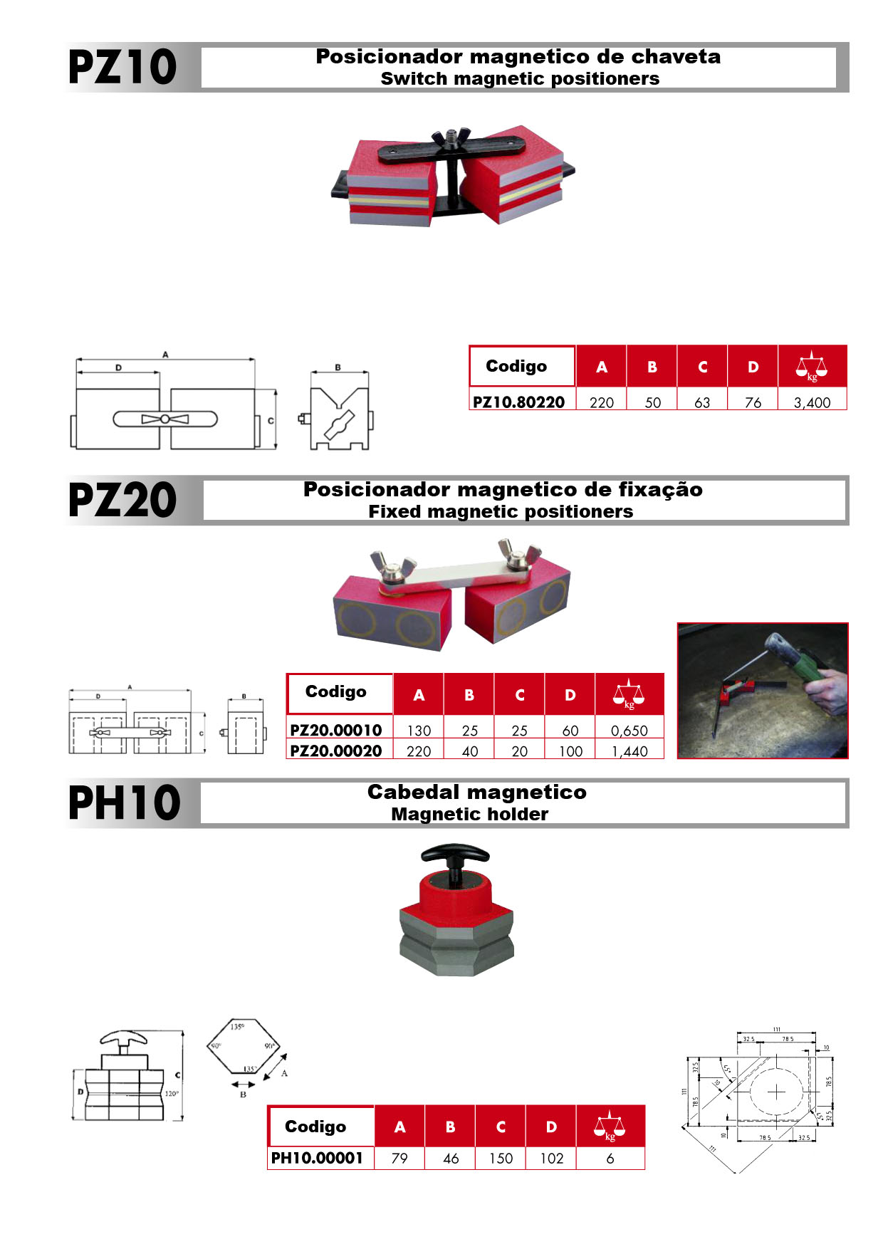 Posicionadores PZ10 / PZ20 e Cabedal PH10