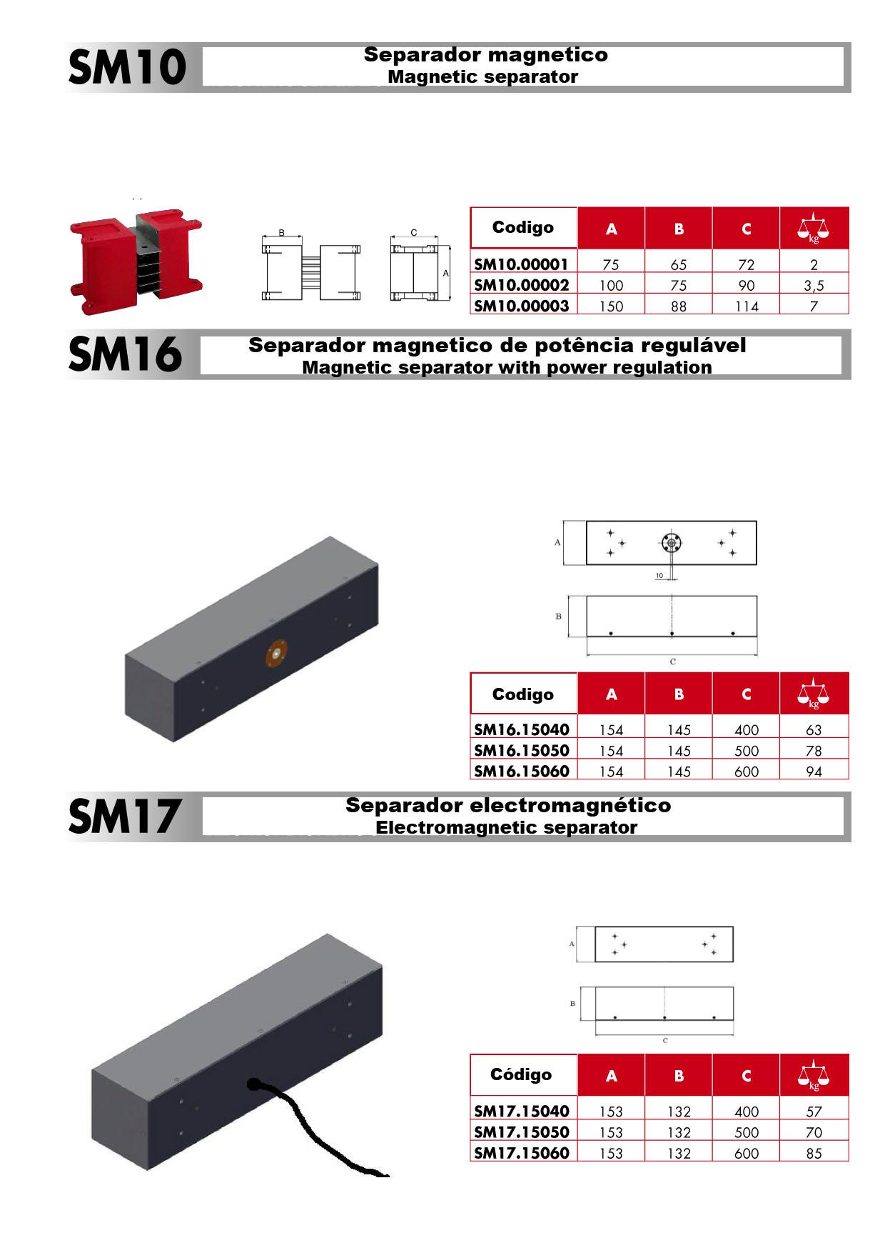 Separadores SM10 / SM16 e SM17