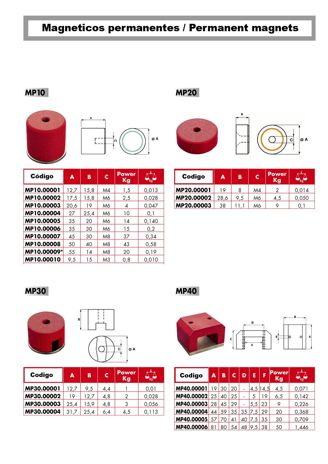 Magnéticos MP10 / MP20 / MP30 e MP40