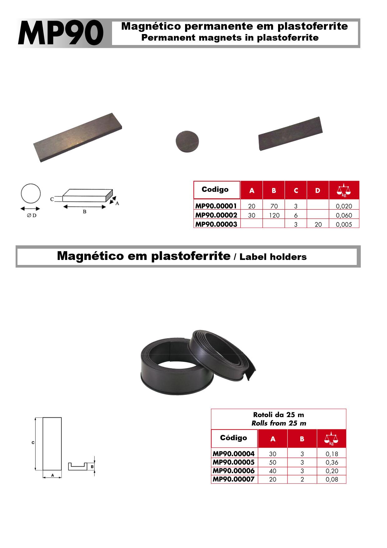 Magnéticos  em Plastoferrite