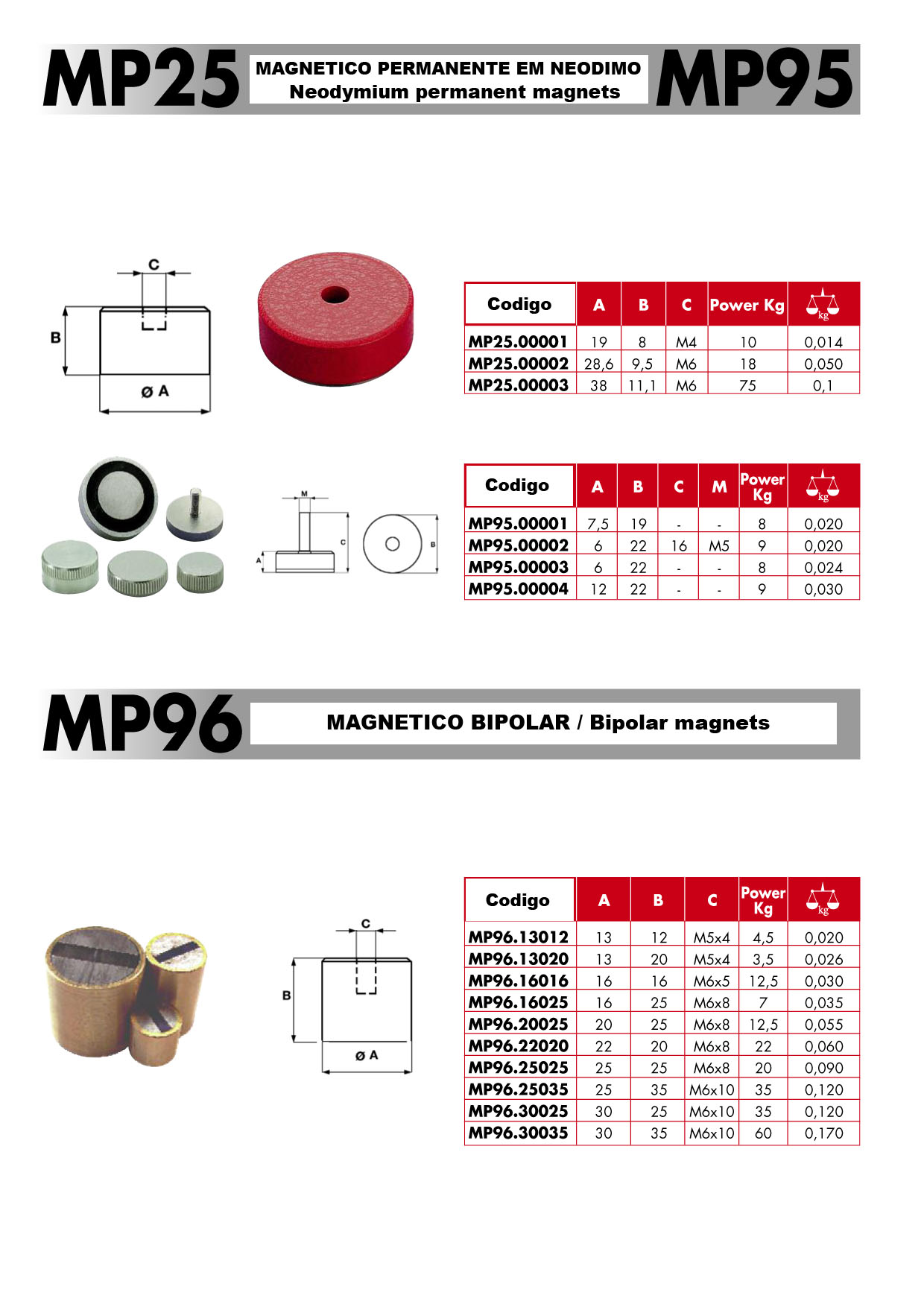 Magnéticos MP25 / MP95 e MP96