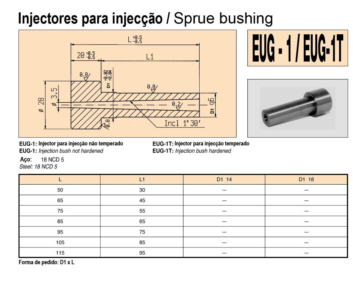 Injectores EUG-1 e EUG-1T